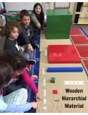sistema decimal cubo de millón montessori