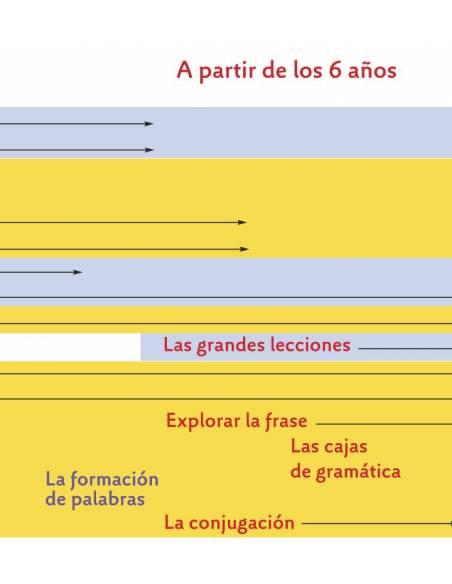 Libro lenguaje Vol1: Escritura y Lectura Montessori  Libros Montessori