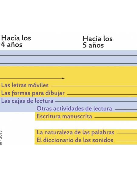 Libro de lenguaje, escritura y lectura con Montessori  Libros Montessori