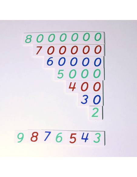Tarjetas en papel 1 - 9000000  Sistema Decimal