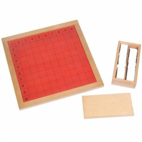 Tabla de pitágoras Pythagoras Board