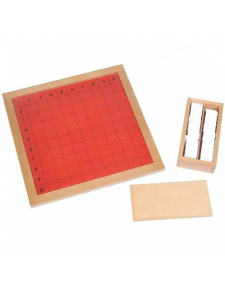 Tabla de pitágoras  Multiplicar y Dividir