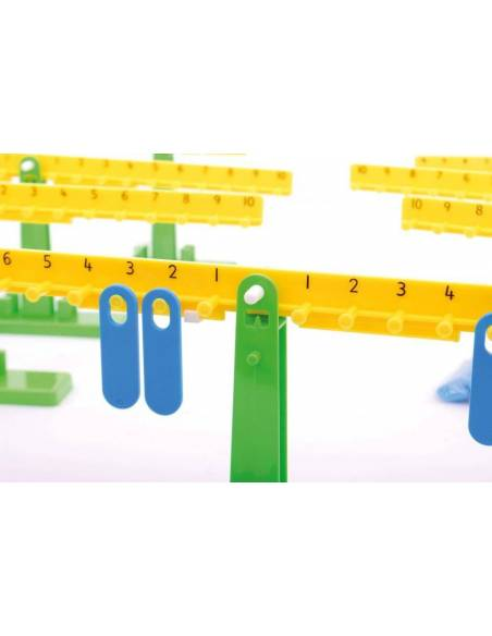 Mini balanza matemática  Multiplicar y Dividir
