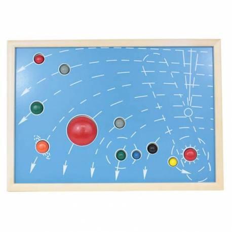 Mapa - Puzzle de los planetas