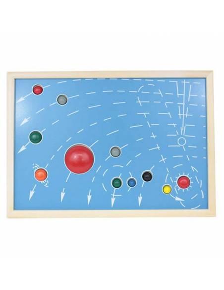 Mapa - Puzzle de los planetas  Material Montessori