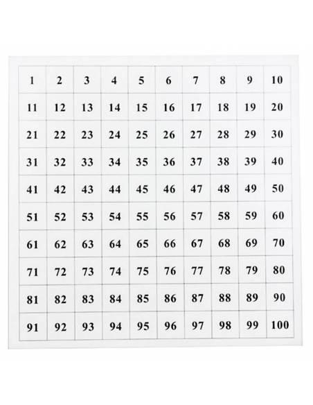 Lámina control tablero de 100  Contar del 0 al 100