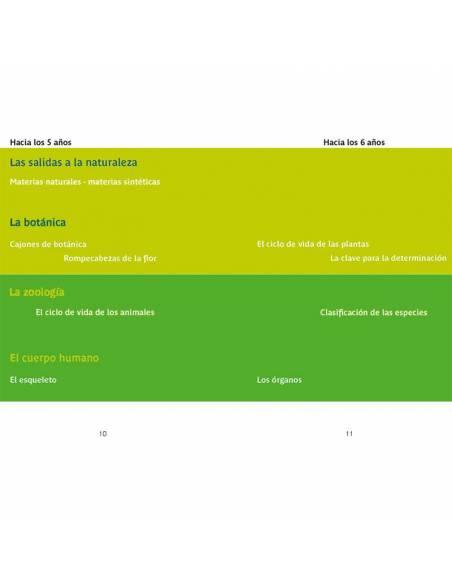 Cronología presentaciones Montessori