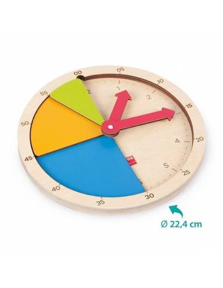 Reloj - Construimos la hora  Tiempo