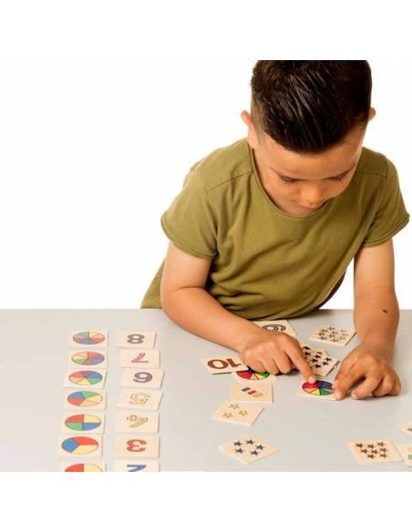 From 1 to 10 - Contar del 1 al 10  Aprender a Contar
