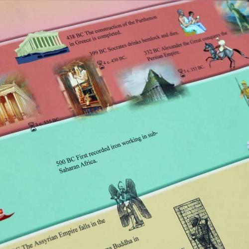 Timeline of Ancient Civilizations  Educación Cósmica