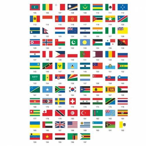 Gran póster de pegatinas - Banderas del Mundo  Geografía