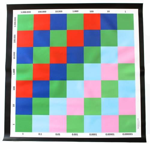 Tablero ajedrez decimal en lona  Operaciones Abstractas