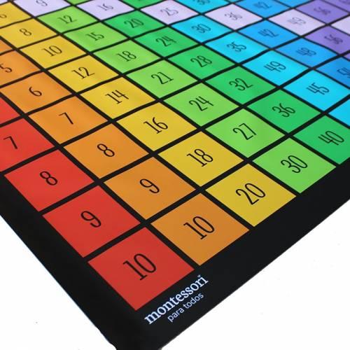 Tablas de multiplicar en lona gigante  Multiplicar y Dividir