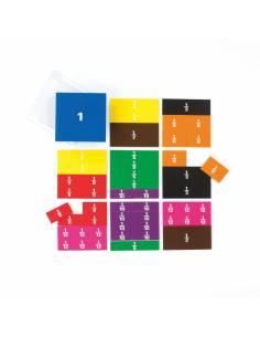 Fracciones cuadradas