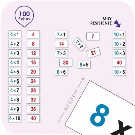 Aprender a Multiplicar  Multiplicar y Dividir