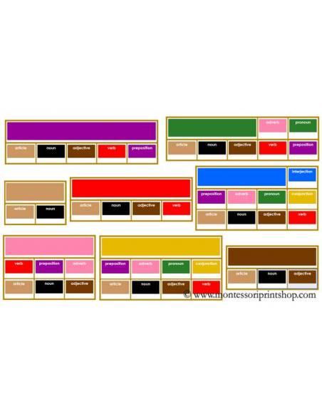 Cajas gramaticales (EN)  Material Montessori