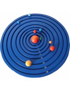 Sistema solar raíl