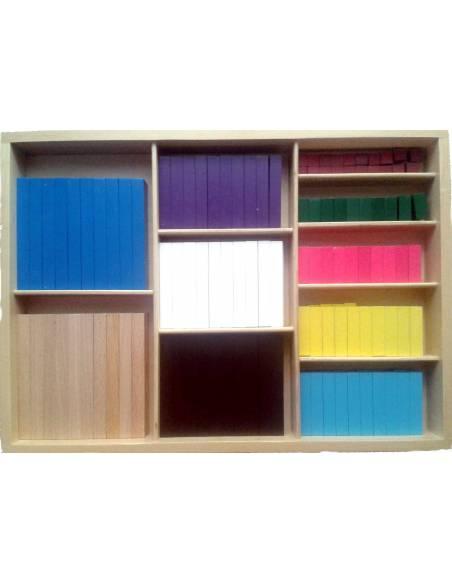 Regletas montessori  Operaciones Abstractas