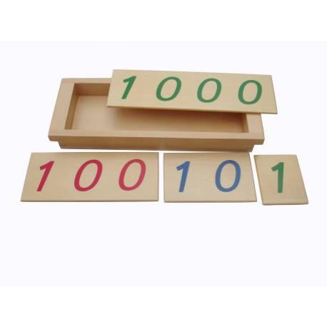 Números introducción sistema decimal