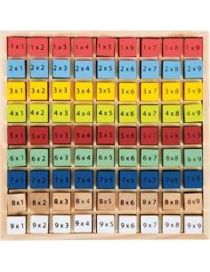 Tabla de multiplicar - cubos arcoiris