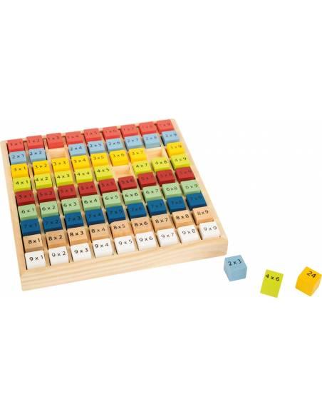 Tabla de multiplicar - cubos arcoiris  Multiplicar y Dividir