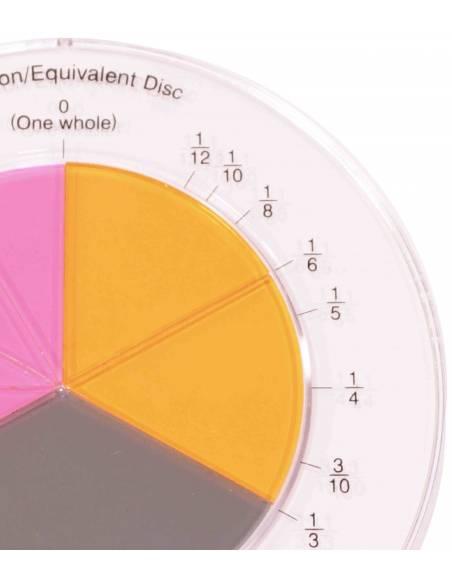 Discos transparentes para fracciones  Fracciones