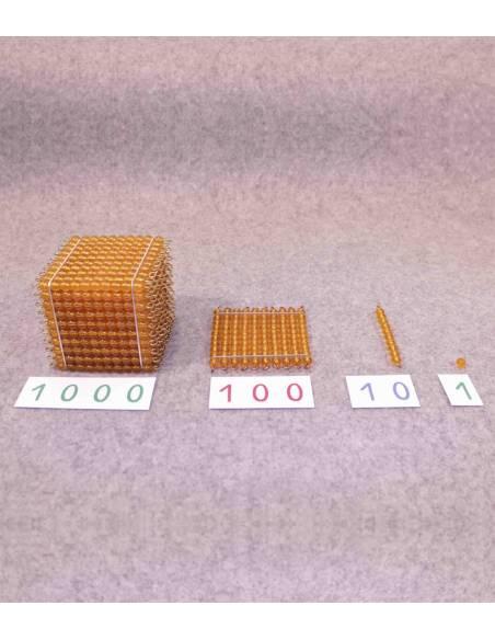 Números largos mini Montessori  Sistema Decimal