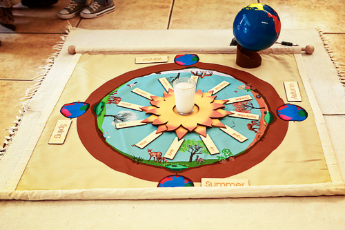 Vive la Fiesta de cumpleaños Montessori